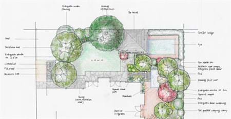 Landscape Design Melbourne | Sandra McMahon Gardenscape Design | high quality concept design with careful attention to planting design and distinctive and inspired hard landscape design